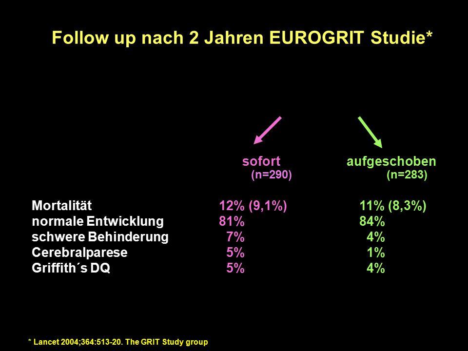 Follow up nach 2 Jahren EUROGRIT Studie* Entbindung sofort aufgeschoben (n=290) (n=283) Mortalität12% (9,1%)11% (8,3%) normale Entwicklung81%84% schwere Behinderung 7% 4% Cerebralparese 5% 1% Griffith´s DQ < 70 5% 4% * Lancet 2004;364:513-20.