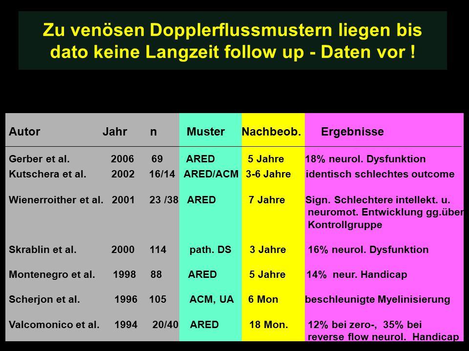 Follow up in Abhängigkeit der arteriellen Flußmusterpathologie (Art.