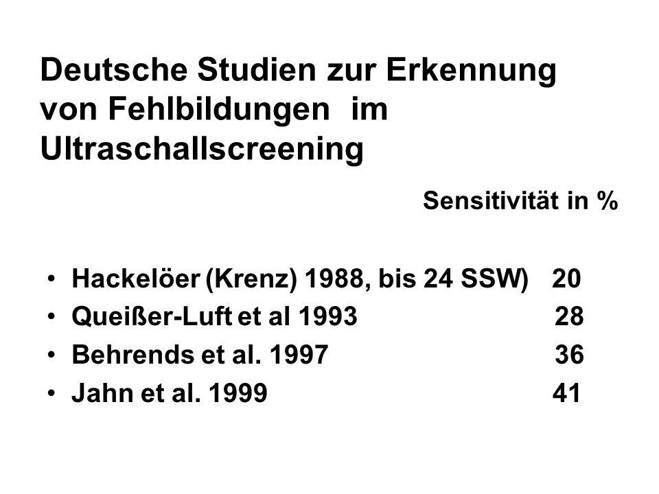 Deutsche Studien zur Erkennung von Fehlbildungen im Ultraschallscreening Sensitivität in % Hackelöer (Krenz) 1988, bis 24 SSW) 20 Queißer-Luft et al 1
