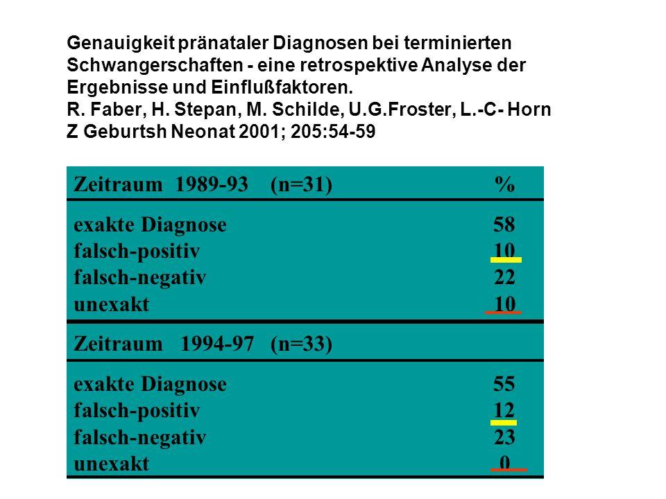 Genauigkeit pränataler Diagnosen bei terminierten Schwangerschaften - eine retrospektive Analyse der Ergebnisse und Einflußfaktoren. R. Faber, H. Step