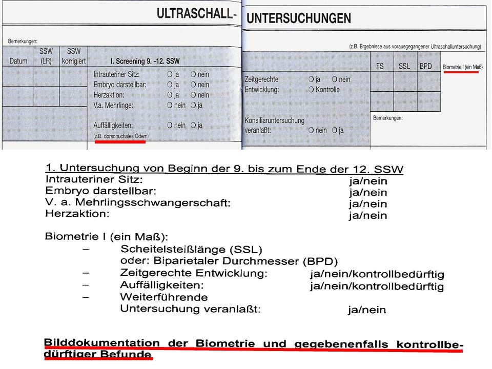 Der neue Paragraph 218 : Gesellschaftlicher Wandel und die Rolle des Arztes.