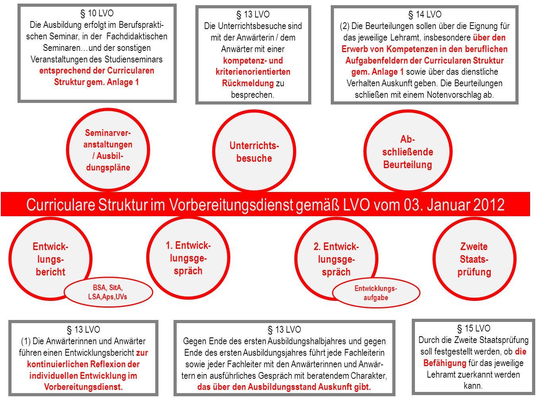 § 10 LVO Die Ausbildung erfolgt im Berufsprakti- schen Seminar, in der Fachdidaktischen Seminaren…und der sonstigen Veranstaltungen des Studienseminars entsprechend der Curricularen Struktur gem.