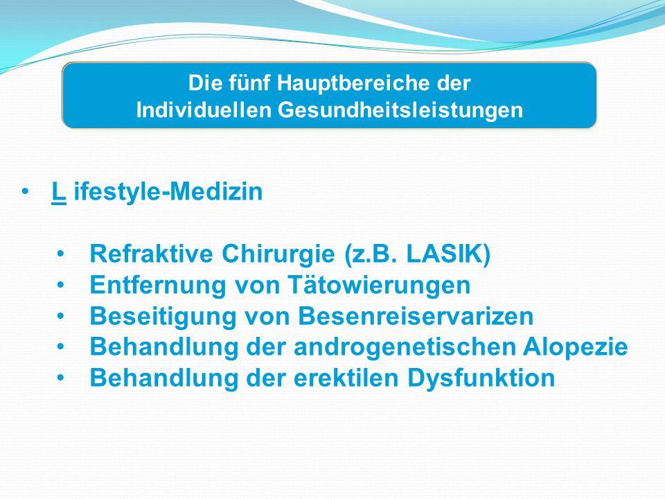 L ifestyle-Medizin Refraktive Chirurgie (z.B.