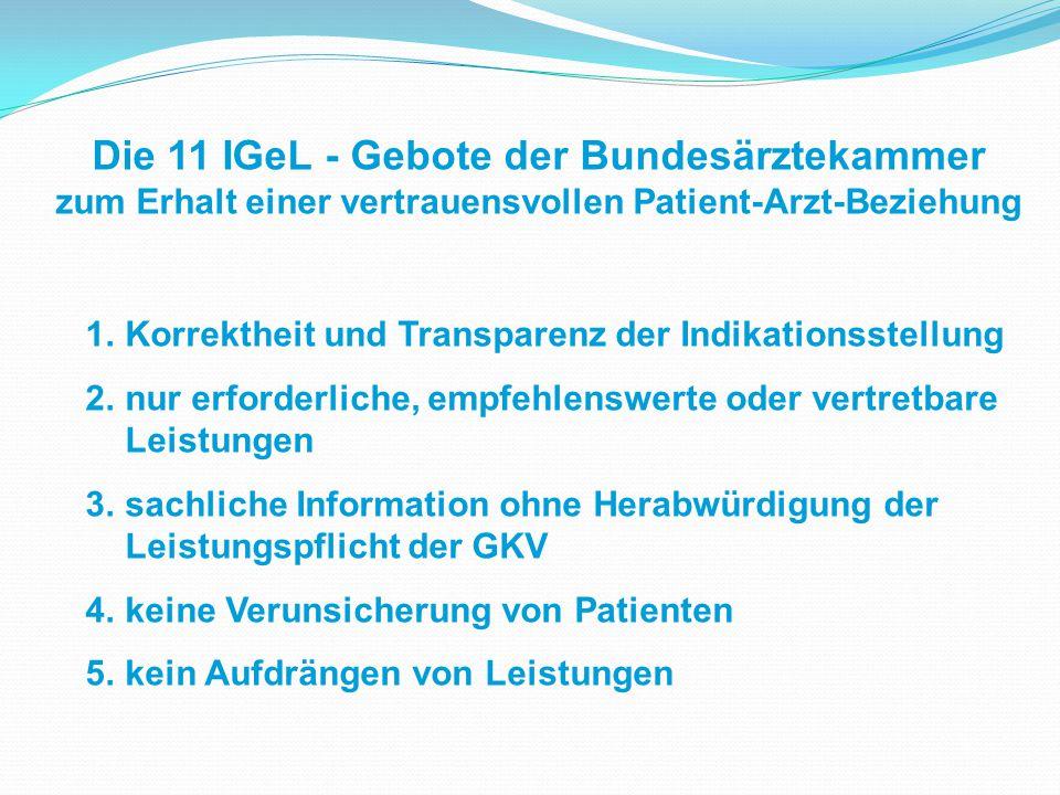 Die 11 IGeL - Gebote der Bundesärztekammer zum Erhalt einer vertrauensvollen Patient-Arzt-Beziehung 1.Korrektheit und Transparenz der Indikationsstellung 2.nur erforderliche, empfehlenswerte oder vertretbare Leistungen 3.sachliche Information ohne Herabwürdigung der Leistungspflicht der GKV 4.keine Verunsicherung von Patienten 5.kein Aufdrängen von Leistungen