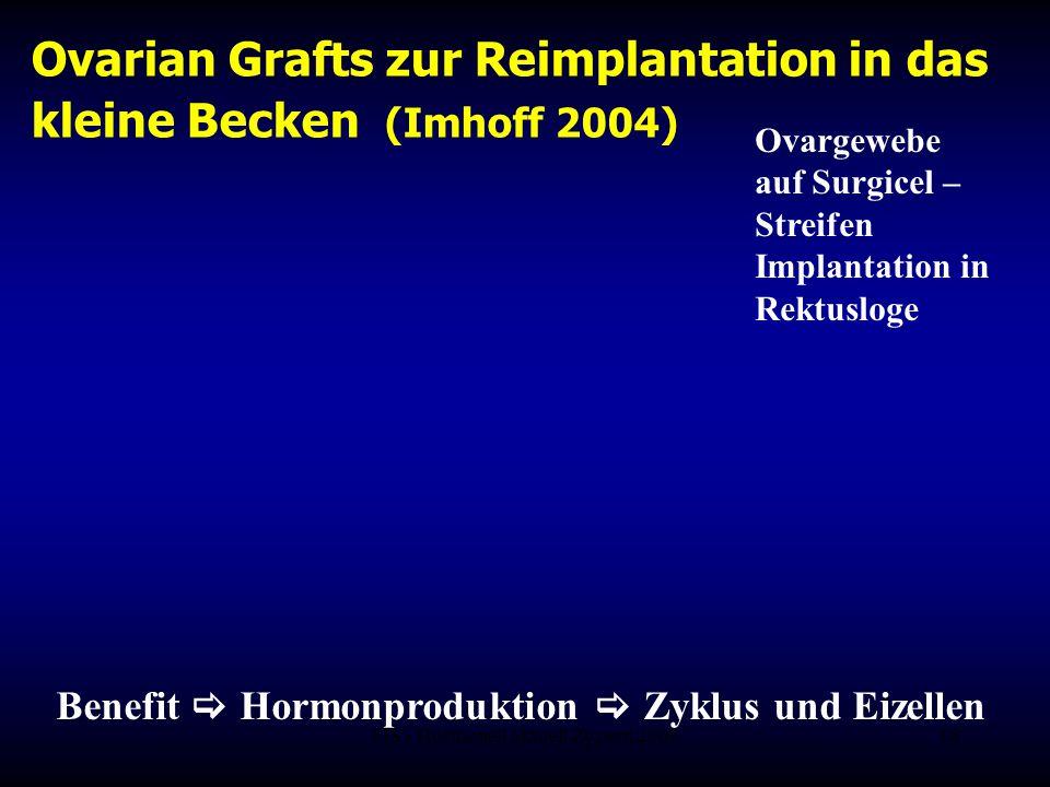 FIS - Hormonell aktuell Zypern 200618 Ovarian Grafts zur Reimplantation in das kleine Becken (Imhoff 2004) Benefit  Hormonproduktion  Zyklus und Eiz