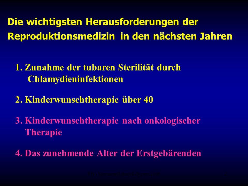 FIS - Hormonell aktuell Zypern 20062 Die wichtigsten Herausforderungen der Reproduktionsmedizin in den nächsten Jahren 1. Zunahme der tubaren Sterilit