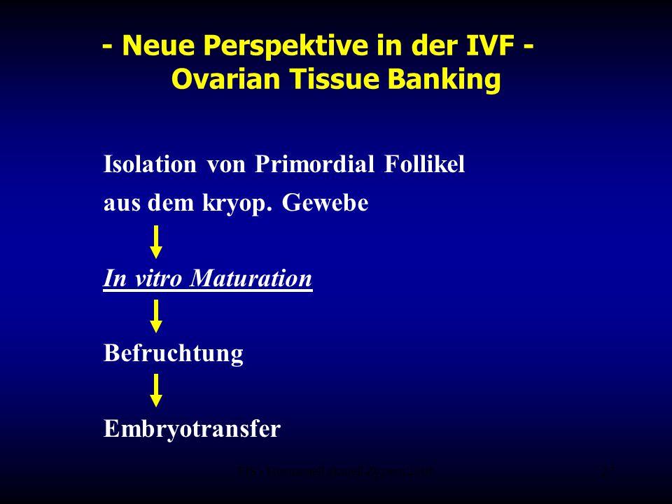 FIS - Hormonell aktuell Zypern 200627 - Neue Perspektive in der IVF - Ovarian Tissue Banking Isolation von Primordial Follikel aus dem kryop. Gewebe I