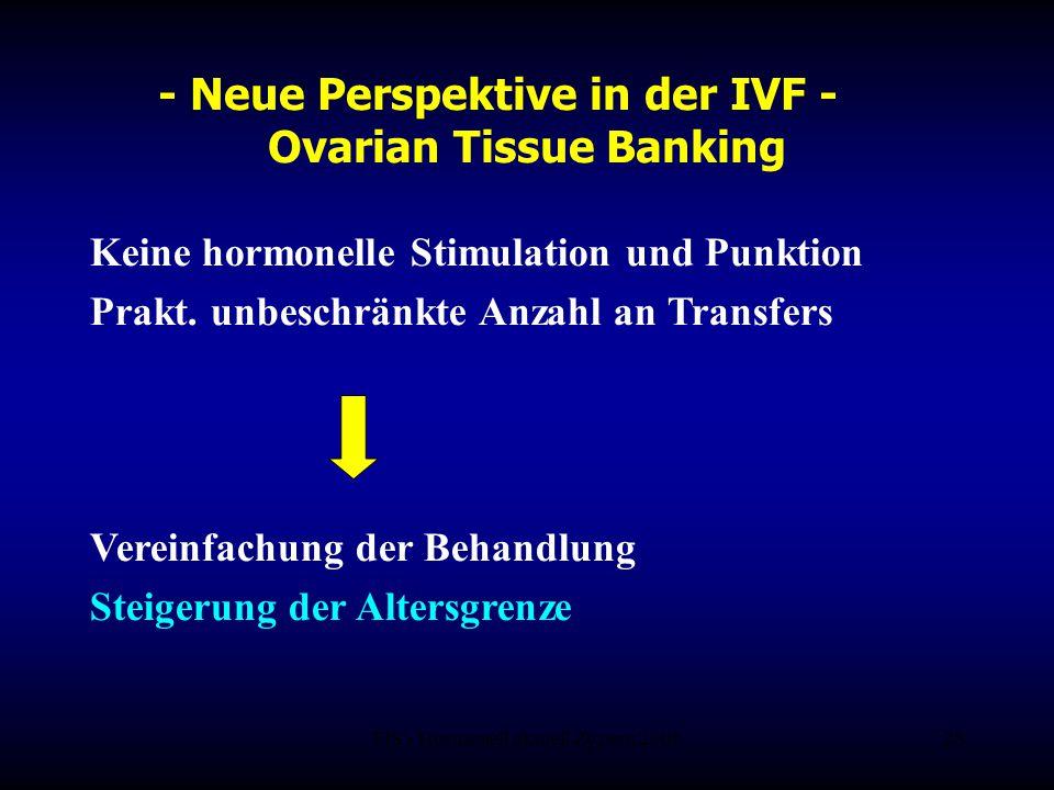 FIS - Hormonell aktuell Zypern 200628 - Neue Perspektive in der IVF - Ovarian Tissue Banking Keine hormonelle Stimulation und Punktion Prakt. unbeschr