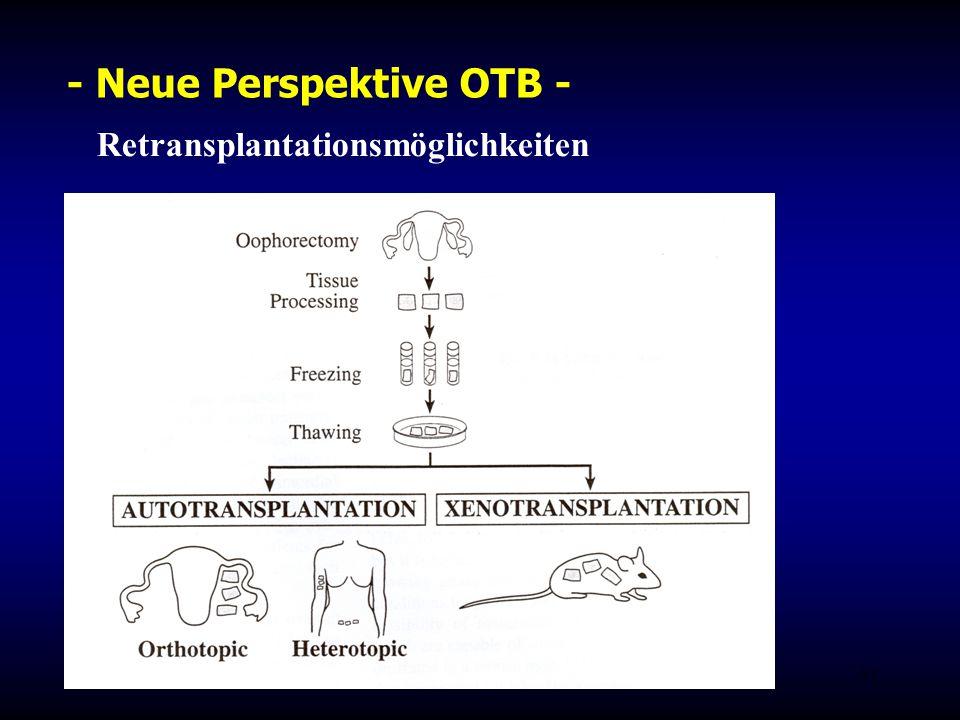 FIS - Hormonell aktuell Zypern 200631 - Neue Perspektive OTB - Retransplantationsmöglichkeiten