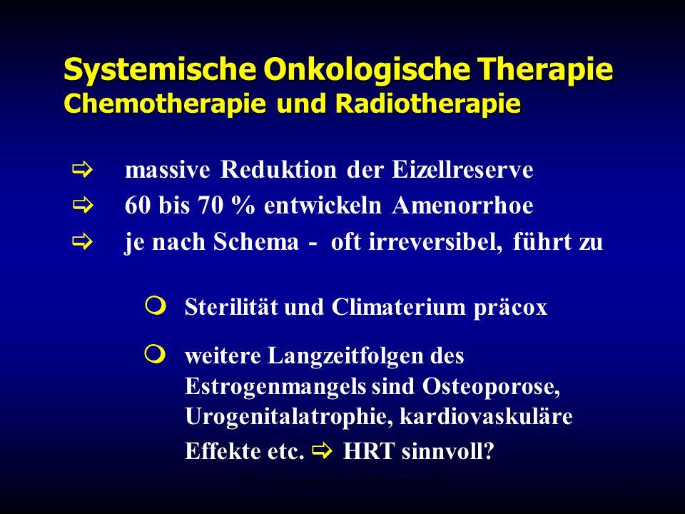 FIS - Hormonell aktuell Zypern 20064 Systemische Onkologische Therapie Chemotherapie und Radiotherapie  massive Reduktion der Eizellreserve  60 bis