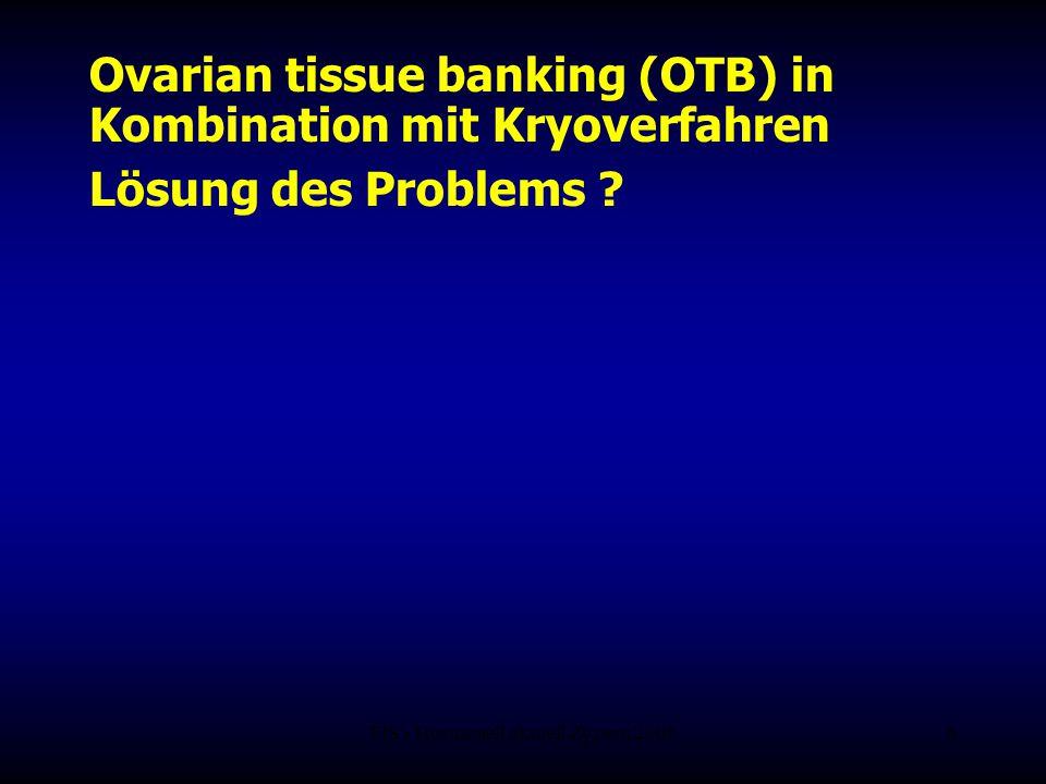 FIS - Hormonell aktuell Zypern 20066 Ovarian tissue banking (OTB) in Kombination mit Kryoverfahren Lösung des Problems ?