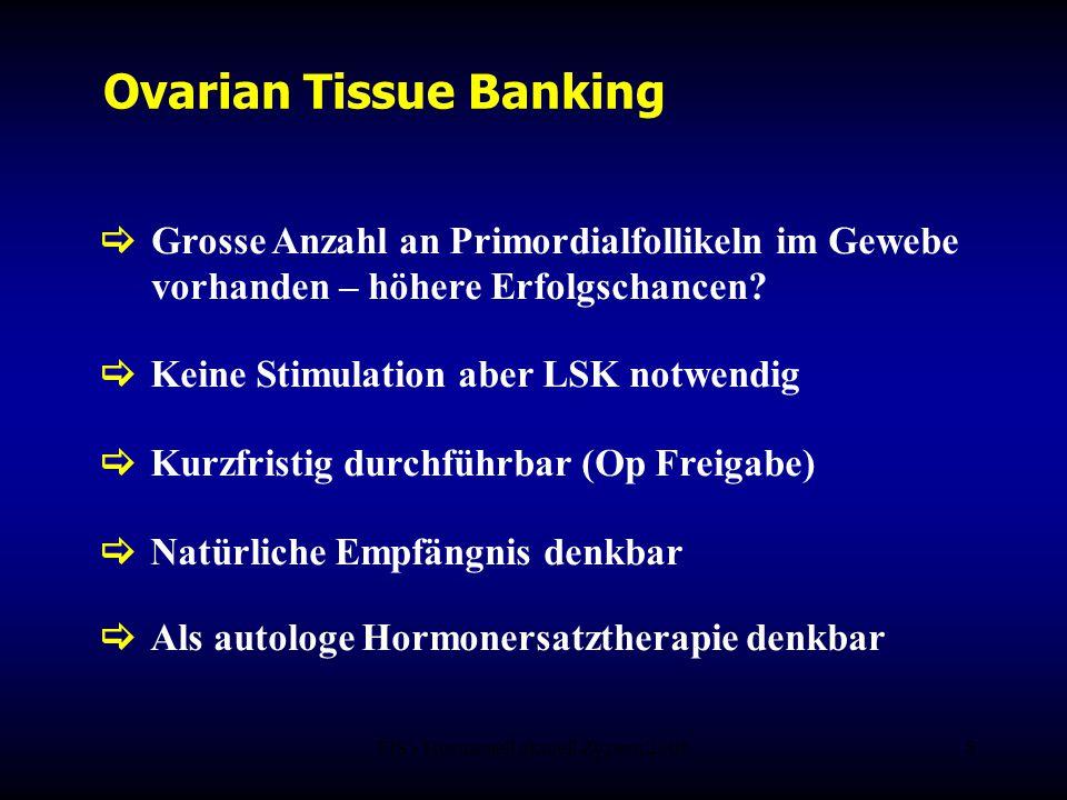 FIS - Hormonell aktuell Zypern 20068 Ovarian Tissue Banking  Grosse Anzahl an Primordialfollikeln im Gewebe vorhanden – höhere Erfolgschancen?  Kein