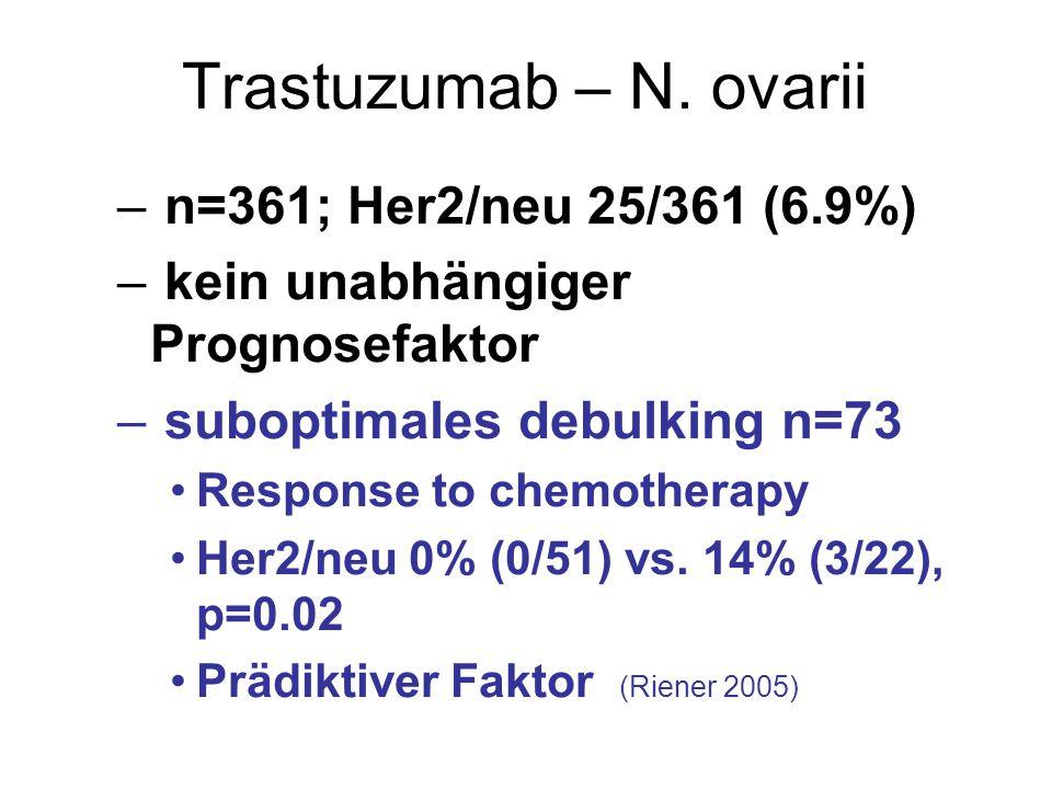 Trastuzumab – N.