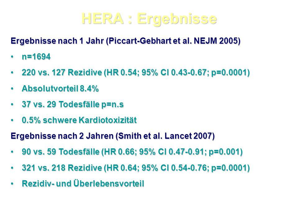 HERA : Ergebnisse Ergebnisse nach 1 Jahr (Piccart-Gebhart et al.