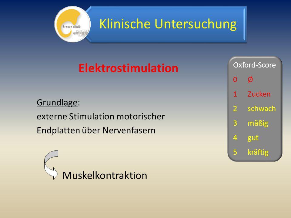 Oxford-Score 0Ø 1Zucken 2schwach 3mäßig 4gut 5kräftig Muskelkontraktion Elektrostimulation Grundlage: externe Stimulation motorischer Endplatten über