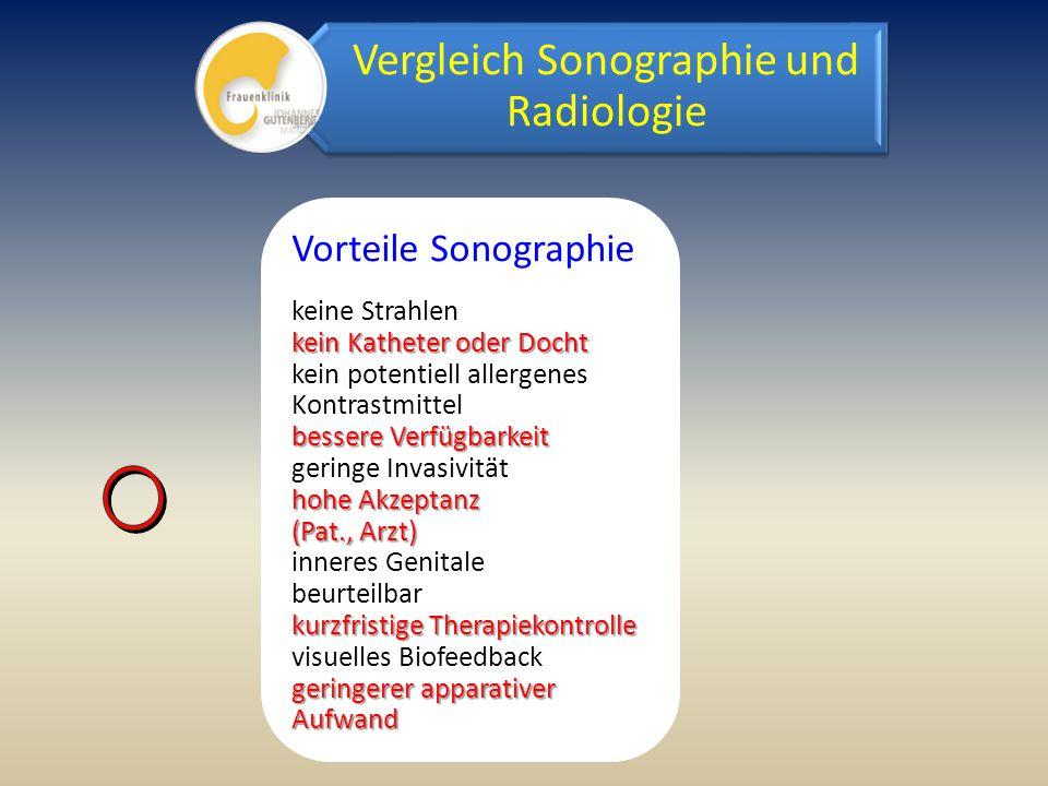 Vorteile Sonographie keine Strahlen kein Katheter oder Docht kein potentiell allergenes Kontrastmittel bessere Verfügbarkeit geringe Invasivität hohe