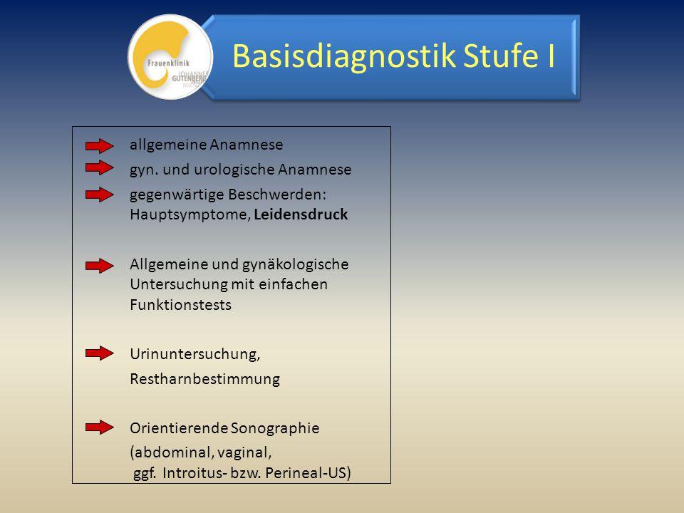 allgemeine Anamnese gyn. und urologische Anamnese gegenwärtige Beschwerden: Hauptsymptome, Leidensdruck Allgemeine und gynäkologische Untersuchung mit