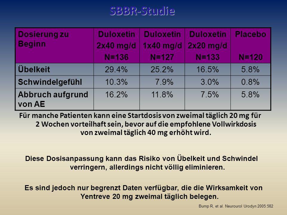 SBBR-Studie Für manche Patienten kann eine Startdosis von zweimal täglich 20 mg für 2 Wochen vorteilhaft sein, bevor auf die empfohlene Vollwirkdosis