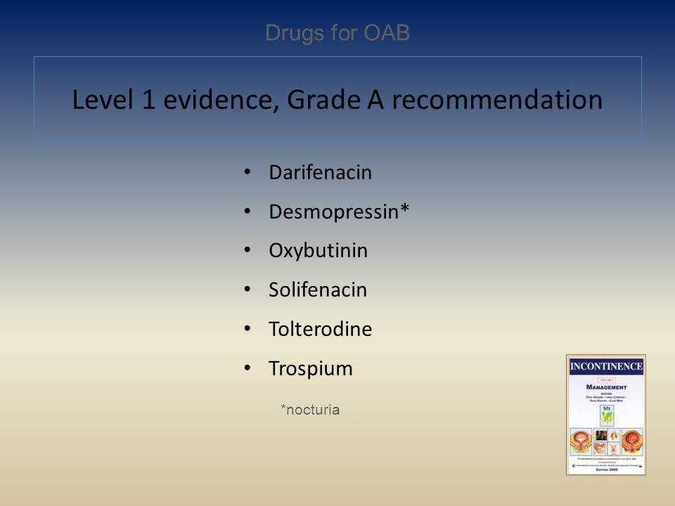 Level 1 evidence, Grade A recommendation Darifenacin Desmopressin* Oxybutinin Solifenacin Tolterodine Trospium *nocturia Drugs for OAB