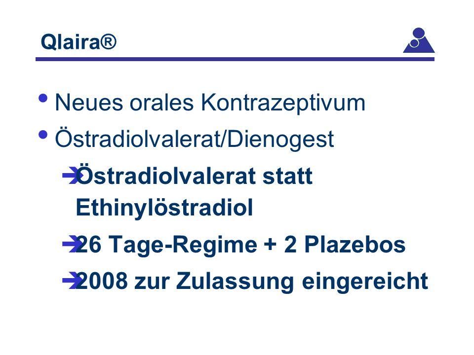 Qlaira® Neues orales Kontrazeptivum Östradiolvalerat/Dienogest  Östradiolvalerat statt Ethinylöstradiol  26 Tage-Regime + 2 Plazebos  2008 zur Zula