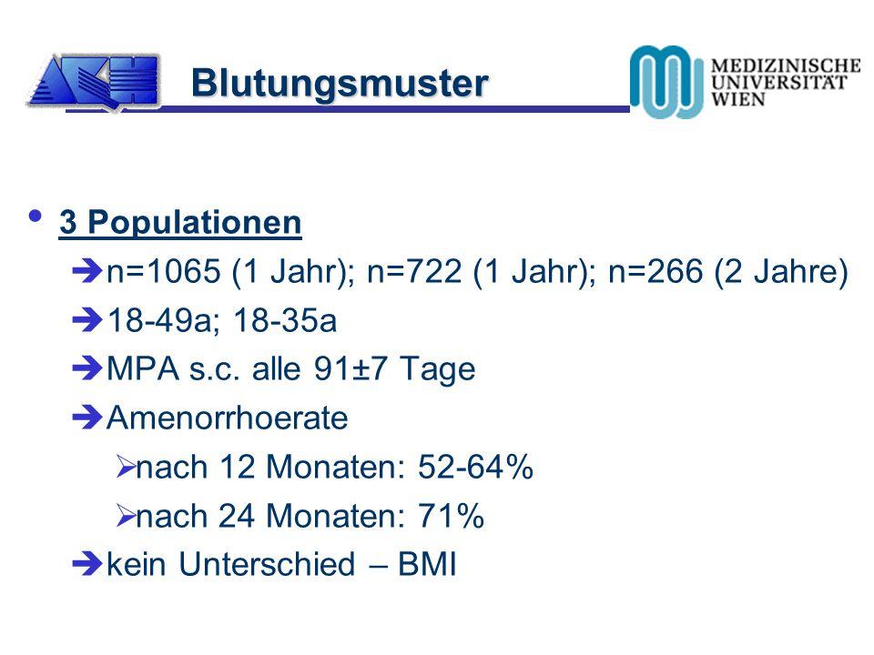 3 Populationen  n=1065 (1 Jahr); n=722 (1 Jahr); n=266 (2 Jahre)  18-49a; 18-35a  MPA s.c. alle 91±7 Tage  Amenorrhoerate  nach 12 Monaten: 52-64