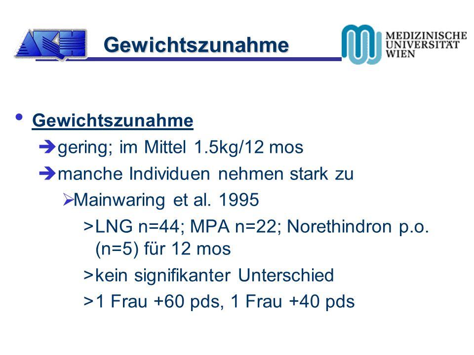 Gewichtszunahme  gering; im Mittel 1.5kg/12 mos  manche Individuen nehmen stark zu  Mainwaring et al. 1995 >LNG n=44; MPA n=22; Norethindron p.o. (