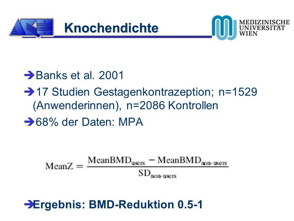  Banks et al. 2001  17 Studien Gestagenkontrazeption; n=1529 (Anwenderinnen), n=2086 Kontrollen  68% der Daten: MPA  Ergebnis: BMD-Reduktion 0.5-1