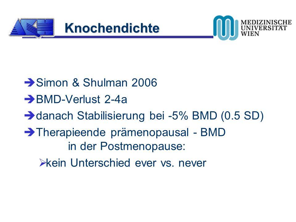  Simon & Shulman 2006  BMD-Verlust 2-4a  danach Stabilisierung bei -5% BMD (0.5 SD)  Therapieende prämenopausal - BMD in der Postmenopause:  kein