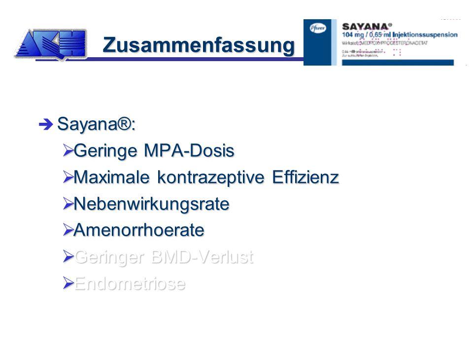Sayana®:  Sayana®:  Geringe MPA-Dosis  Maximale kontrazeptive Effizienz  Nebenwirkungsrate  Amenorrhoerate  Geringer BMD-Verlust  Endometriose