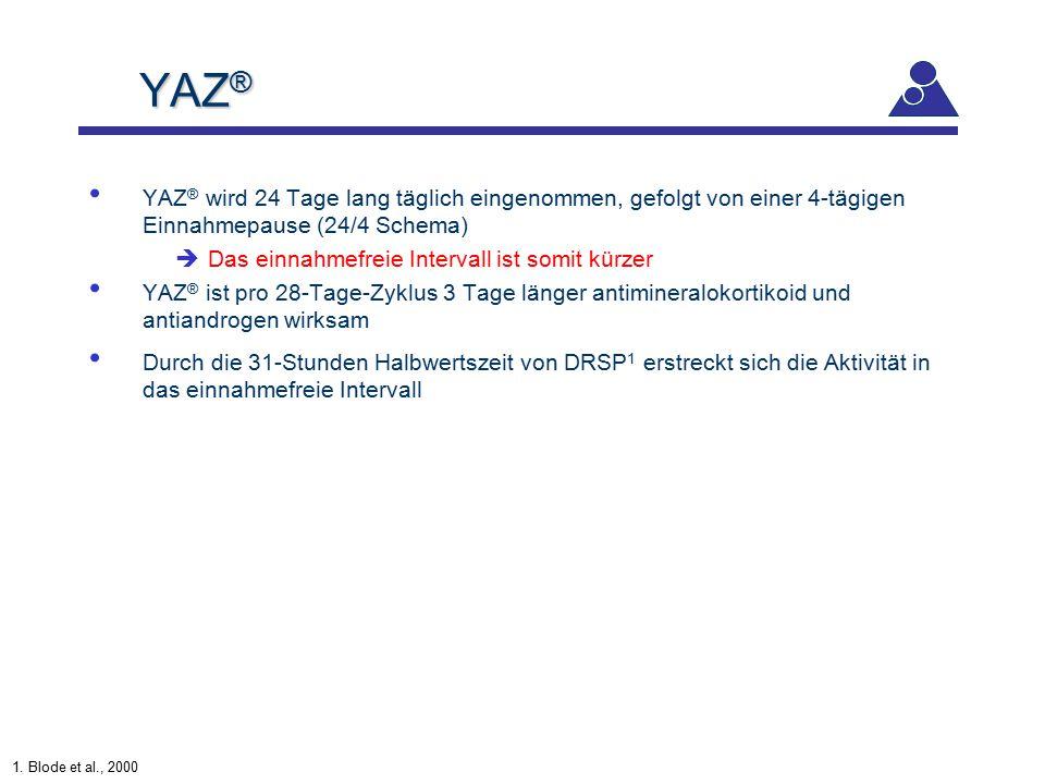 YAZ ® YAZ ® wird 24 Tage lang täglich eingenommen, gefolgt von einer 4-tägigen Einnahmepause (24/4 Schema)  Das einnahmefreie Intervall ist somit kür