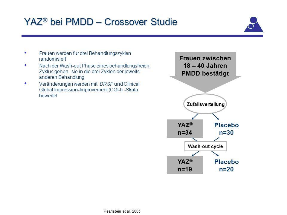YAZ ® bei PMDD – Crossover Studie Frauen werden für drei Behandlungszyklen randomisiert Nach der Wash-out Phase eines behandlungsfreien Zyklus gehen s