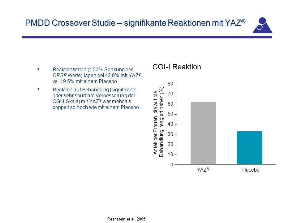 PMDD Crossover Studie – signifikante Reaktionen mit YAZ ® Reaktionsraten (  50% Senkung der DRSP Werte) lagen bei 42.9% mit YAZ ® vs. 19.5% mit einem