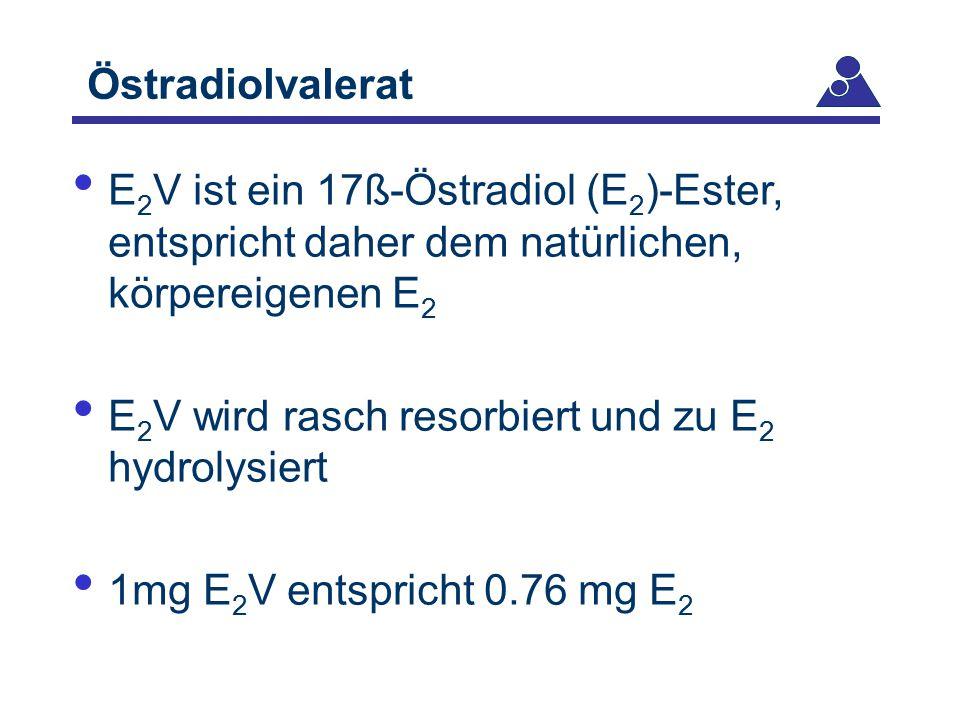 E 2 V ist ein 17ß-Östradiol (E 2 )-Ester, entspricht daher dem natürlichen, körpereigenen E 2 E 2 V wird rasch resorbiert und zu E 2 hydrolysiert 1mg