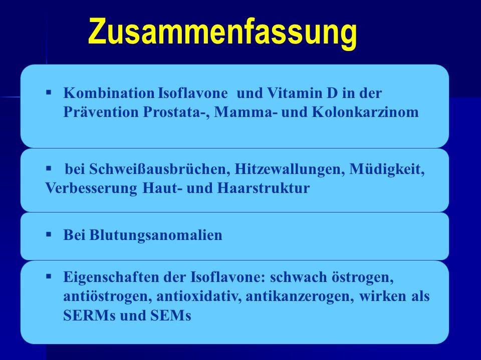 Zusammenfassung  Eigenschaften der Isoflavone: schwach östrogen, antiöstrogen, antioxidativ, antikanzerogen, wirken als SERMs und SEMs  Bei Blutungs