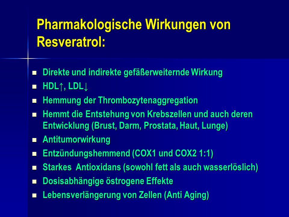 Pharmakologische Wirkungen von Resveratrol: Direkte und indirekte gefäßerweiternde Wirkung Direkte und indirekte gefäßerweiternde Wirkung HDL↑, LDL↓ H