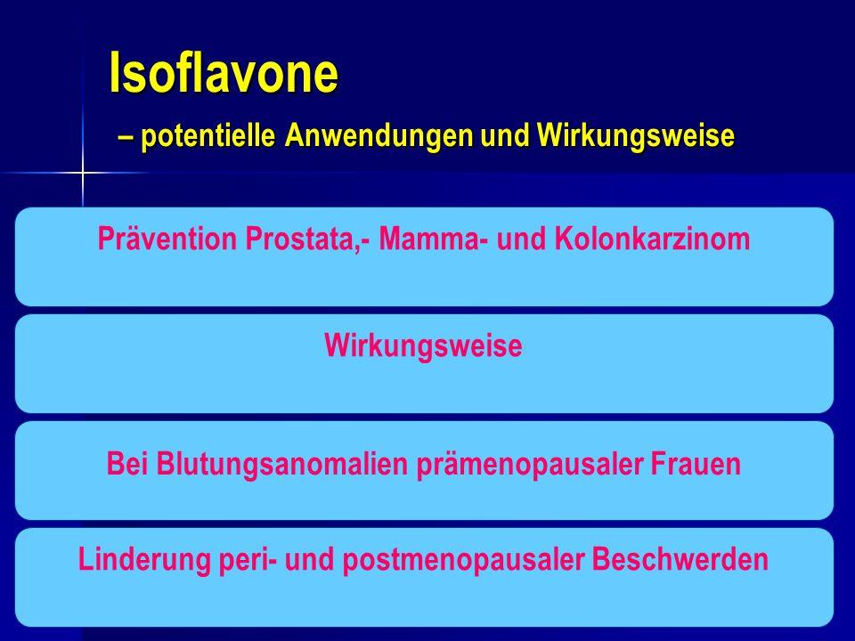 Isoflavone – potentielle Anwendungen und Wirkungsweise Bei Blutungsanomalien prämenopausaler Frauen Linderung peri- und postmenopausaler Beschwerden Prävention Prostata,- Mamma- und Kolonkarzinom Wirkungsweise