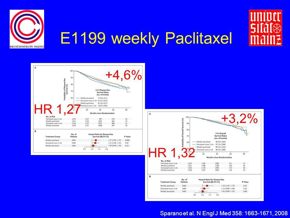 E1199 weekly Paclitaxel Sparano et al.