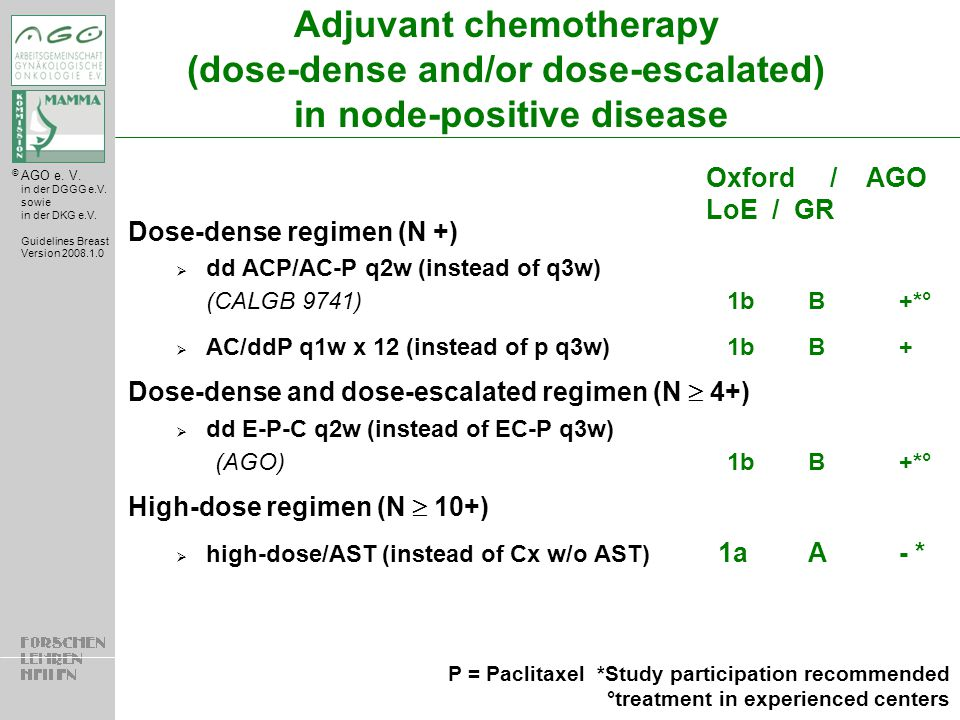 © AGO e. V. in der DGGG e.V. sowie in der DKG e.V. Guidelines Breast Version 2008.1.0 Adjuvant chemotherapy (dose-dense and/or dose-escalated) in node