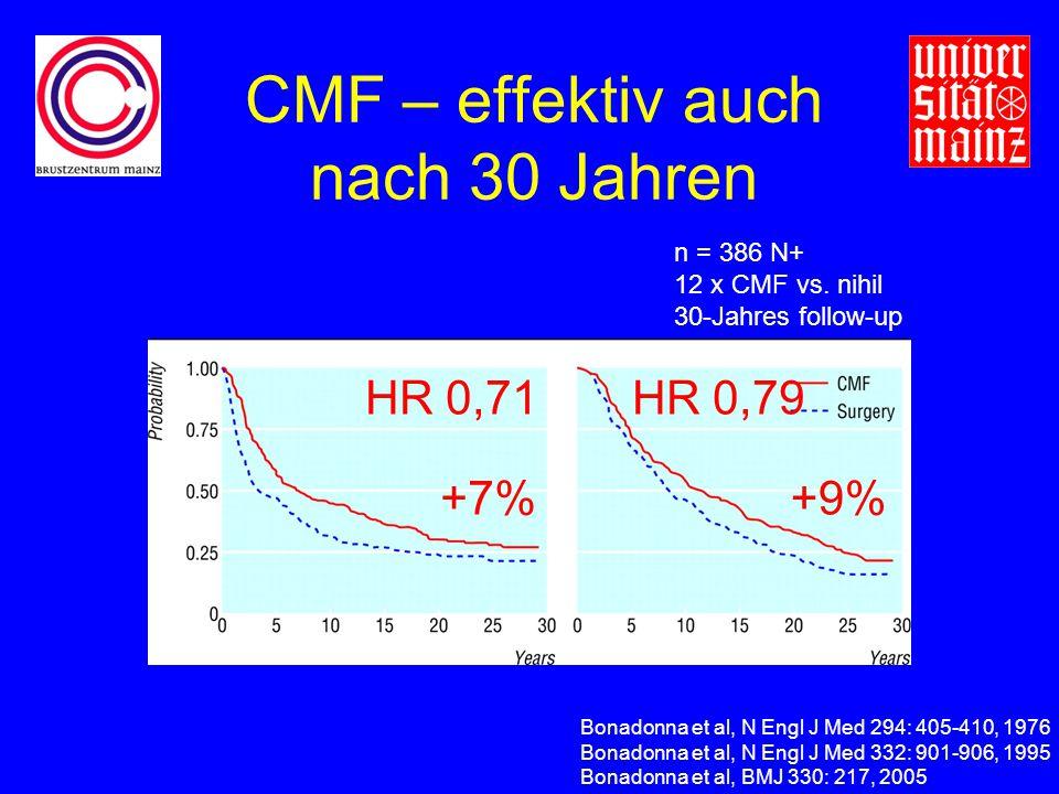 CMF – effektiv auch nach 30 Jahren n = 386 N+ 12 x CMF vs.