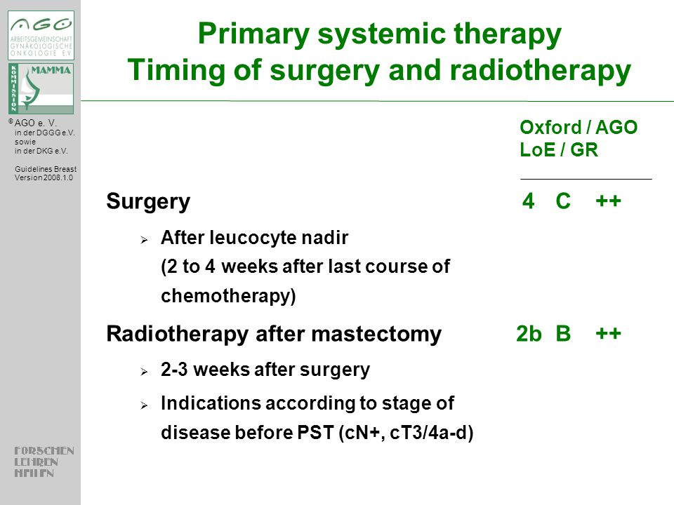 © AGO e. V. in der DGGG e.V. sowie in der DKG e.V. Guidelines Breast Version 2008.1.0 Primary systemic therapy Timing of surgery and radiotherapy Surg