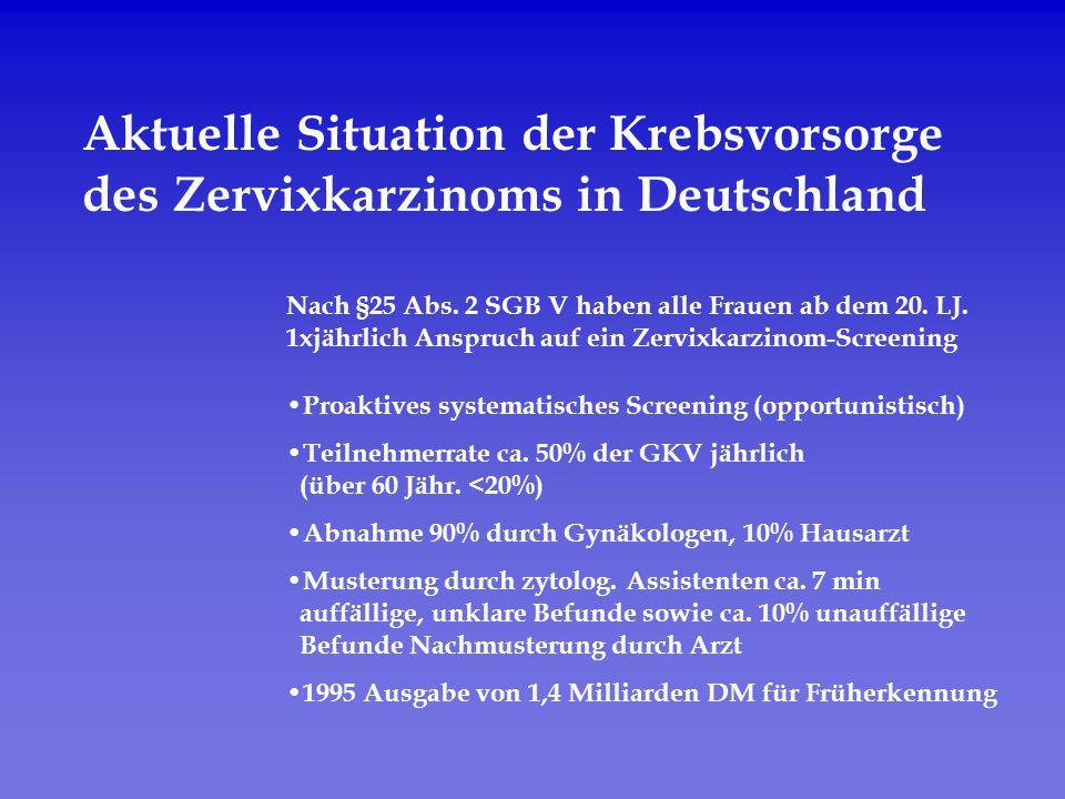 Aktuelle Situation der Krebsvorsorge des Zervixkarzinoms in Deutschland Nach §25 Abs. 2 SGB V haben alle Frauen ab dem 20. LJ. 1xjährlich Anspruch auf