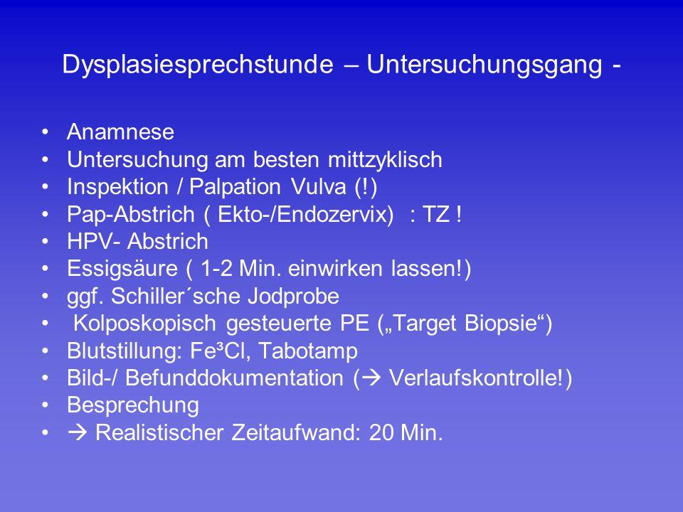 Dysplasiesprechstunde – Untersuchungsgang - Anamnese Untersuchung am besten mittzyklisch Inspektion / Palpation Vulva (!) Pap-Abstrich ( Ekto-/Endozer