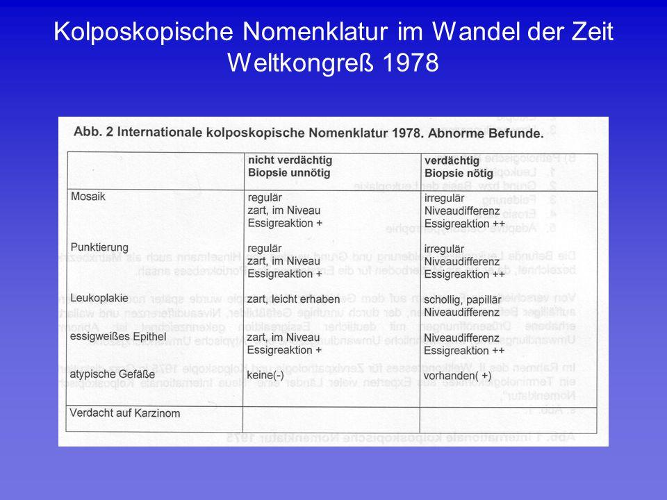 Kolposkopische Nomenklatur im Wandel der Zeit Weltkongreß 1978