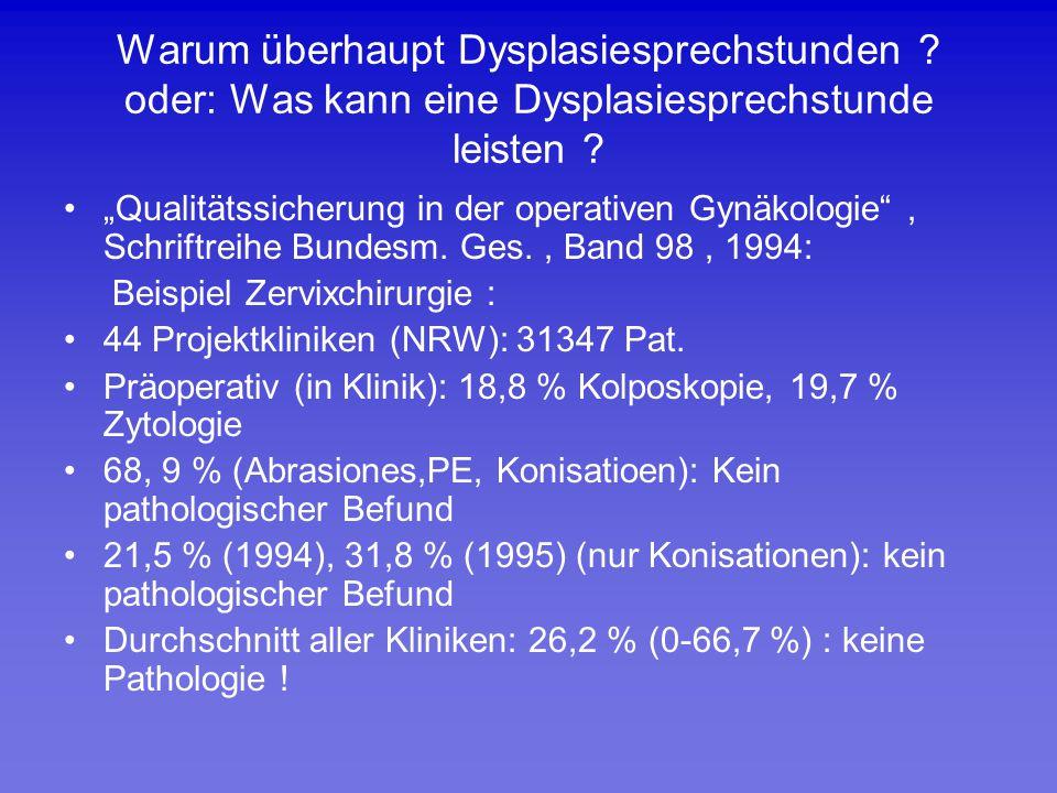 Dysplasien und Schwangerschaft HÄUFIGKEIT VON AUFFÄLLIGEN PAP-ABSTRICHEN in der Schwangerschaft Hacker :(1982)0,6 – 3,6 % Campion:(1983)~ 5 % Kaminsky:(1992)~ 7 % Ueki et al.(1995) ~ 2% Melsheimer:(1993)~ 1 % Palle et al.: (2000)~ 5 % Häufigkeit der invasiven Karzinome: ~ 0,05 % aller Schwangerschaften d.h.