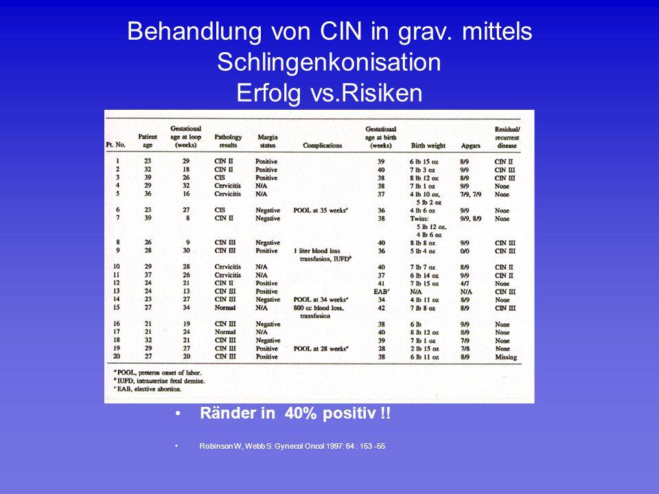 Behandlung von CIN in grav. mittels Schlingenkonisation Erfolg vs.Risiken Ränder in 40% positiv !! Robinson W, Webb S: Gynecol Oncol 1997: 64 : 153 -5