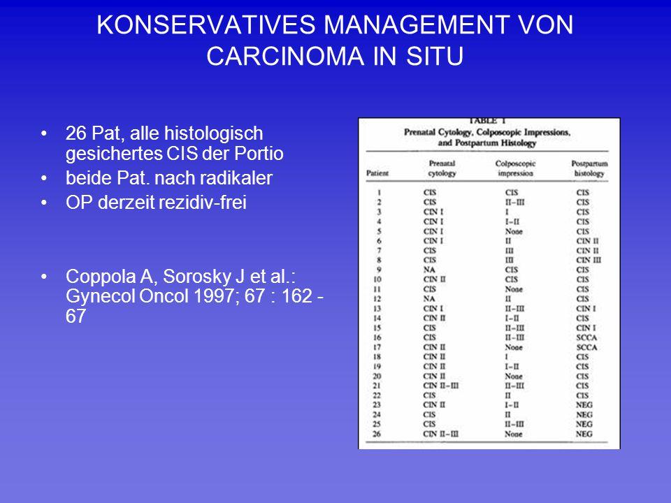 KONSERVATIVES MANAGEMENT VON CARCINOMA IN SITU 26 Pat, alle histologisch gesichertes CIS der Portio beide Pat. nach radikaler OP derzeit rezidiv-frei