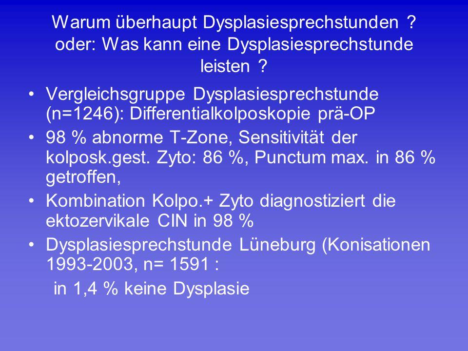 """Kolposkopie der Dysplasien Punktierung Tangential angeschnittene Kapillarschlingen scheinen durch Zarte Punktierung: Häufig bei Entzündungen Grobe Punktierung (""""Grund ) : Suspekt auf Dysplasie"""