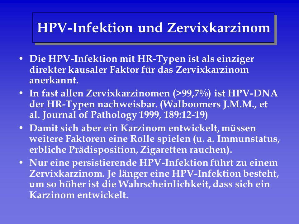 HPV-Infektion und Zervixkarzinom Die HPV-Infektion mit HR-Typen ist als einziger direkter kausaler Faktor für das Zervixkarzinom anerkannt. In fast al