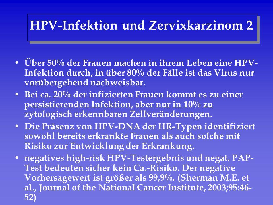 Über 50% der Frauen machen in ihrem Leben eine HPV- Infektion durch, in über 80% der Fälle ist das Virus nur vorübergehend nachweisbar. Bei ca. 20% de