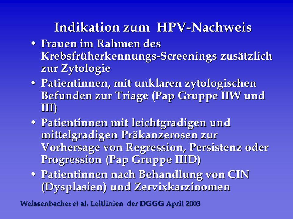 Indikation zum HPV-Nachweis Frauen im Rahmen des Krebsfrüherkennungs-Screenings zusätzlich zur Zytologie Frauen im Rahmen des Krebsfrüherkennungs-Scre